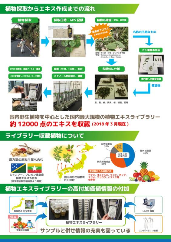 植物資源研究センターのポスター_A0サイズ_2