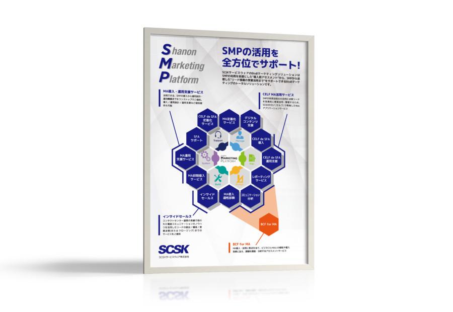 マーケティングサービスの展示会ポスター作成例
