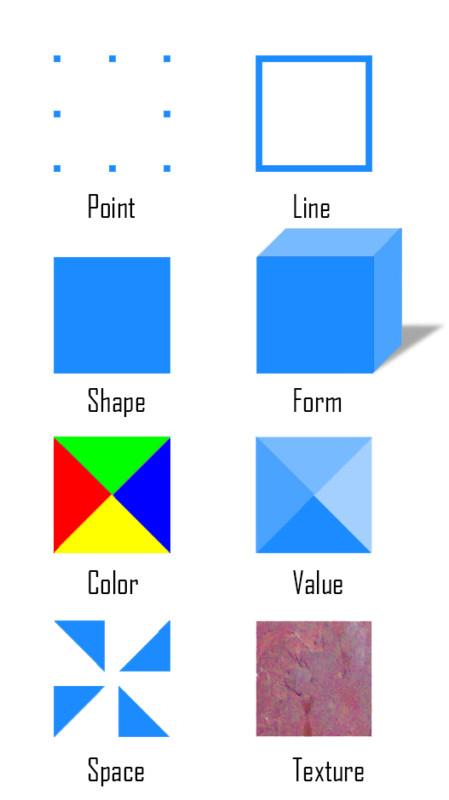 デザインの要素