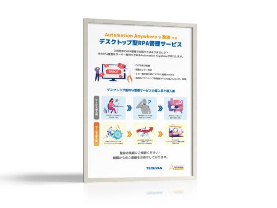 RPA管理サービスの展示会_ポスター制作例