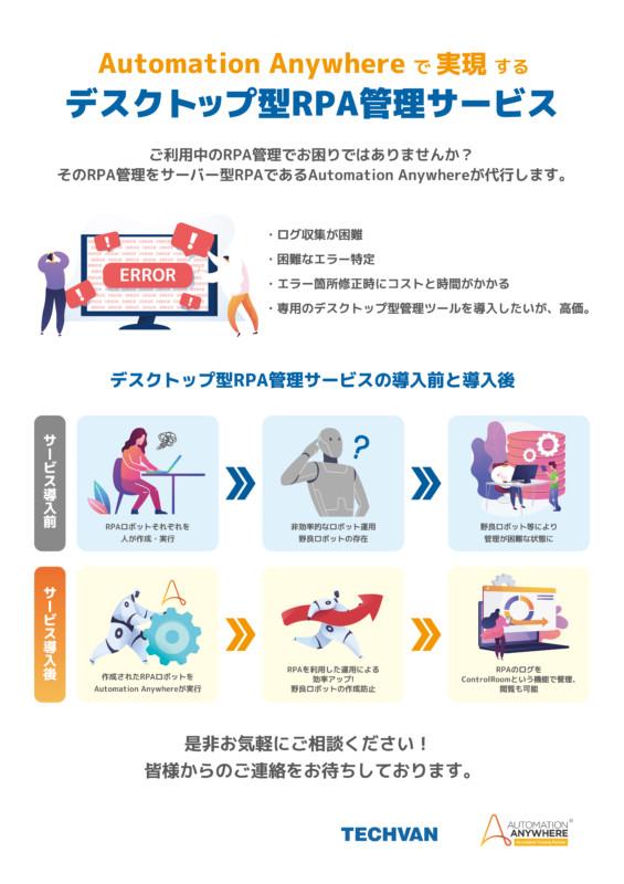 RPA管理サービスの展示会ポスターデザイン_A1サイズ