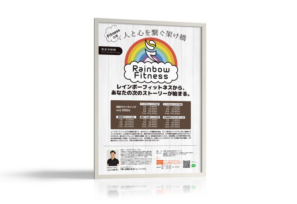 マンツーマンプライベートジムのオープンポスター作成例