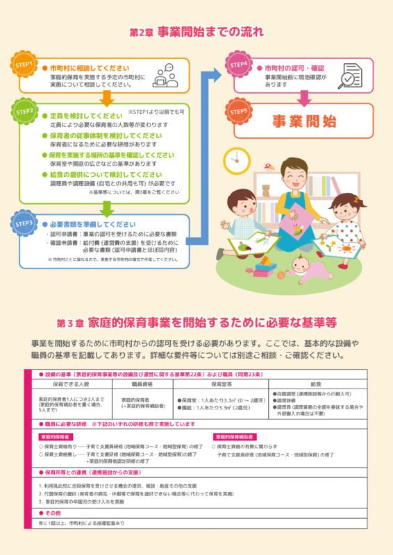 家庭的保育事業促進チラシデザイン_A4サイズ_ura